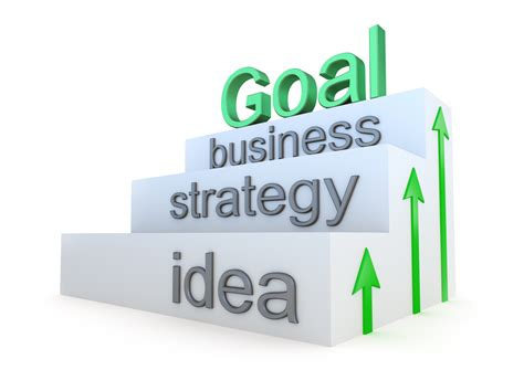 brand management objectives external business development is key to driving senior