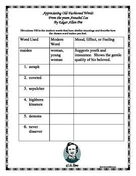 annabel lee by edgar allan poe vocabulary graphic