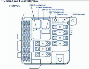 Acura Legend 1997 Under Hood Fuse Box  Block Circuit Breaker Diagram