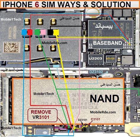 iphone  insert sim card solution sim ways