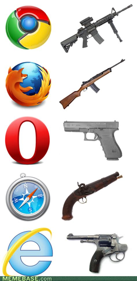 Internet Browsers Meme - internet explorer know your meme