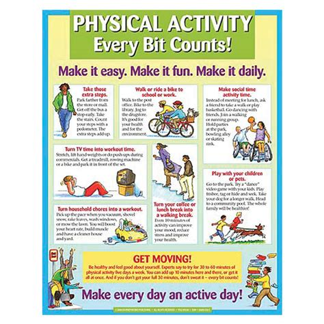 checklist template environment for physical exercise physical activity poster