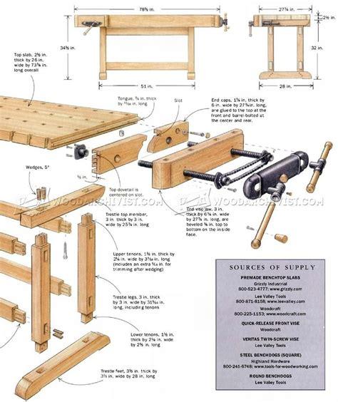 woodarchivist essential workbench plan detail projekte