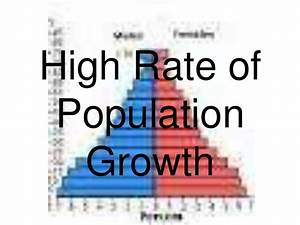 Secondary 2 Geography-High Rate of Population Growth