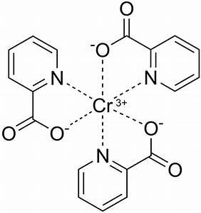 Difference Between Chromium Picolinate And Chromium