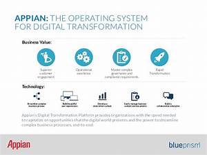 Digital Transformation and Robotics Process Automation (RPA)