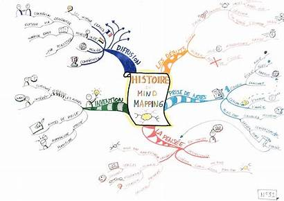 Mind Mapping Ce France Apprendre Map Carte
