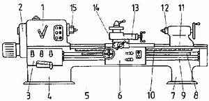 centre lathe drawing sketch coloring page With lathe diagram