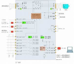 Vlt Micro Drive Fc51 Series Best Price Danfoss Drive
