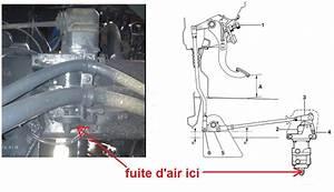 Frein De Service : fuite d 39 air sur le robinet de frein de service ~ Gottalentnigeria.com Avis de Voitures