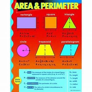 Chart Area  U0026 Perimeter