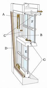 From Staff Beads To Weights  The Sash Window Is A Complex