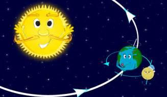 la lune tourne autour de la terre