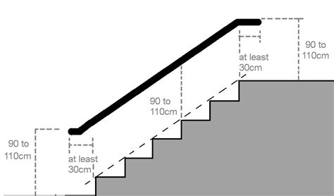 tips ideas stair rail height  save  step ideas