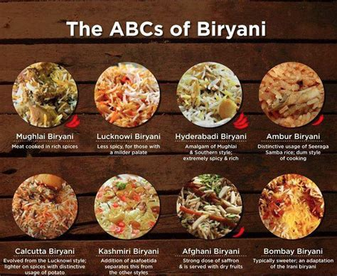 types of indian cuisine types of biryani charts and ideas