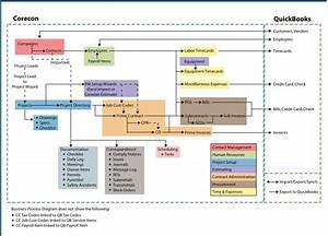 construction software carol39s construction technology blog With construction project document management