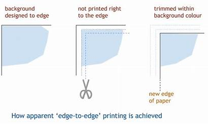 Paper Printing Edge Academic Posters Bleed Marks