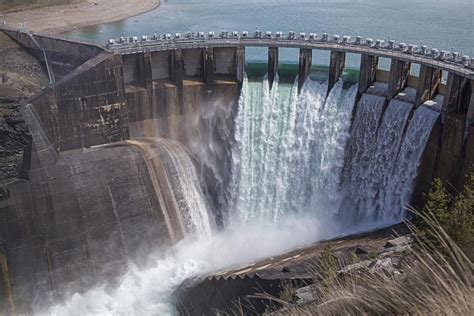 Hydroelectricity Pros Cons You Must Aware