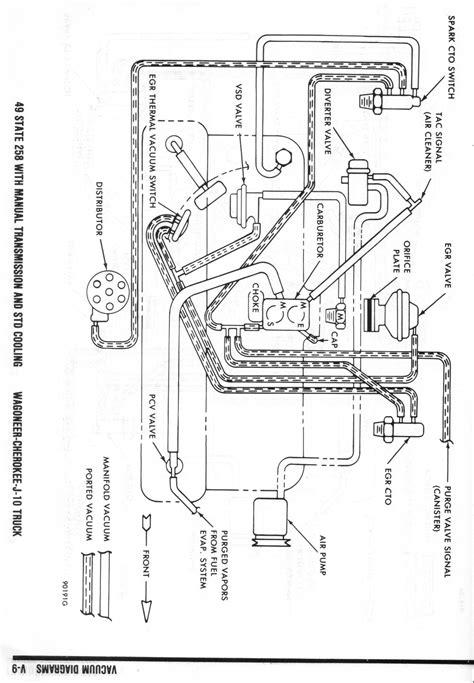 258 Jeep Vacuum Diagram by Oljeep Fsj Vacuum Layout Page