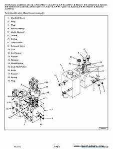 Bobcat Soil Conditioner Service Manual Pdf