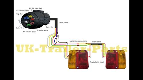 Pin Type Trailer Plug Wiring Diagram Youtube