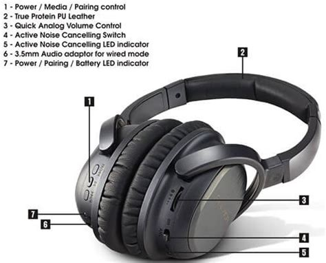 6 Best Noise Cancelling Headphones Under 100$ ★★ [top 2018
