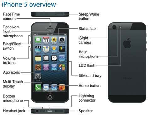 iphone 6 new features 301 moved permanently