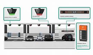 Smart Parking Guidance System