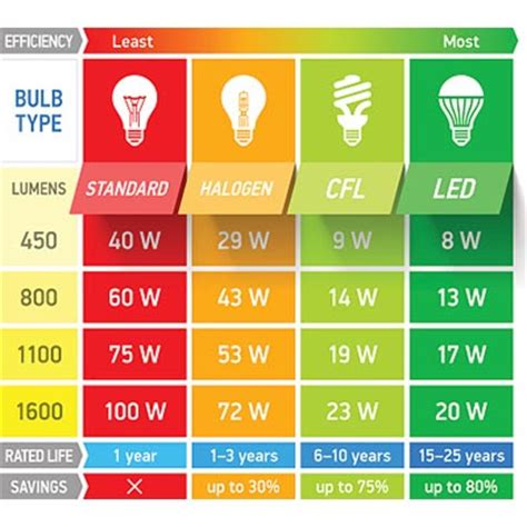 led light what on earth is a lumen and how does it affect plant growth