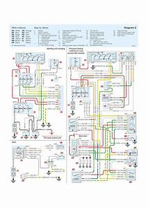 206 Peugeot Wiring Diagrams Starting  Charging  Horn  Pre