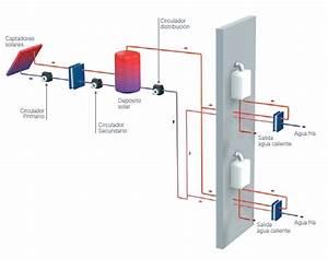 ScalofrioS Energía Solar Térmica