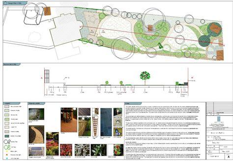 Garden Masterplan And Detailed Design