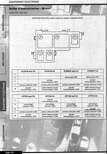 Relais Clio 2 : schema relais clio 1 ~ Gottalentnigeria.com Avis de Voitures