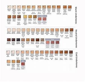 Makeup Foundation Conversion Chart Makeupview Co