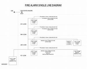 Fire Alarm Riser Diagram  Fire  Free Engine Image For User Manual Download