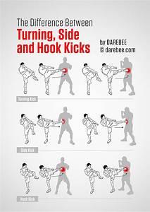 Kicks Guide