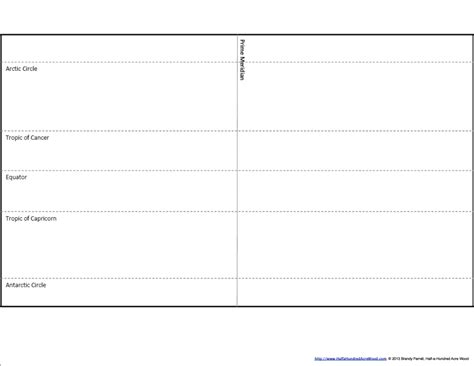 Curriculum Map Template by Blank Curriculum Map Template