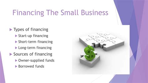 Introduction To Types Of Small Business Finance