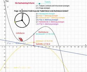 Differenzial Rechnung : differentialrechnung wendepunkte sachsenringkurve geogebra ~ Themetempest.com Abrechnung