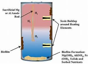Electric Storage Heater  A Cross