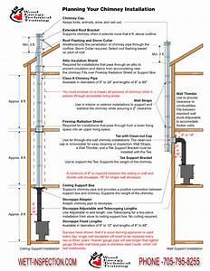 Chimney Installation Reference