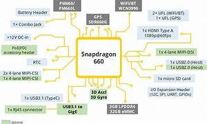 Inforce 6560 Snapdragon 660 Pico