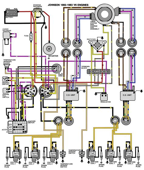 Suzuki Outboard Tachometer Wiring Diagram Free