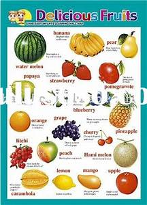 Image Gallery names of all fruits