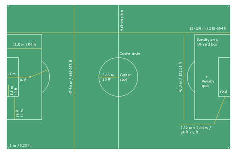 football ground measurement in meter association football soccer field dimensions