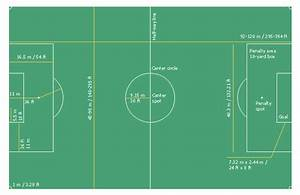Soccer  Football  Dimensions