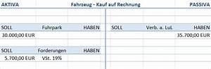 Kauf Auf Rechnung Definition : buchhaltung anlageverm gen buchen ~ Themetempest.com Abrechnung