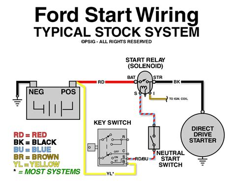starter work page  ford muscle forums