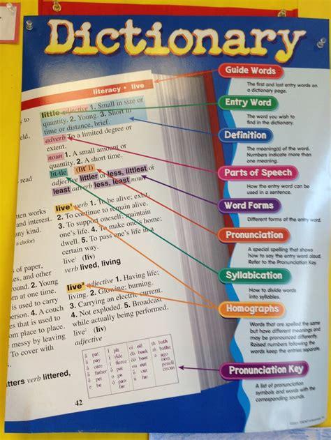 parts   dictionary material escolar en ingles