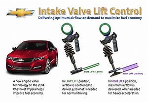 Intake Valve Lift Control To Help 2014 Impala U0026 39 S Efficiency
